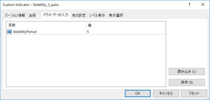 Volatility_3_pairsパラメーター画像