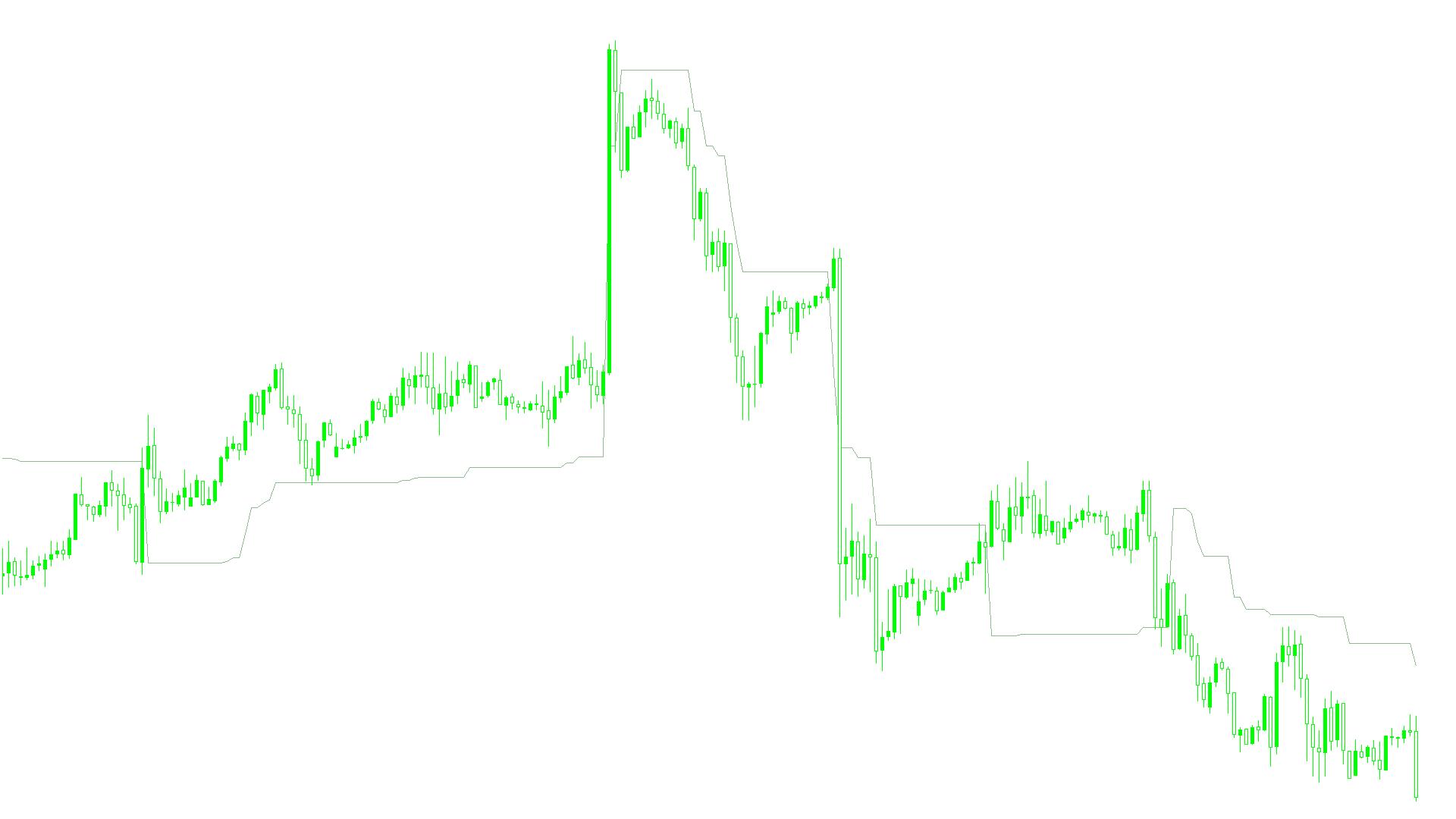 Volatility_Pivotスクリーンショット