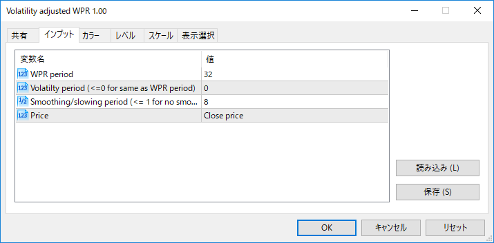 Volatility_adjusted_WPRパラメーター画像