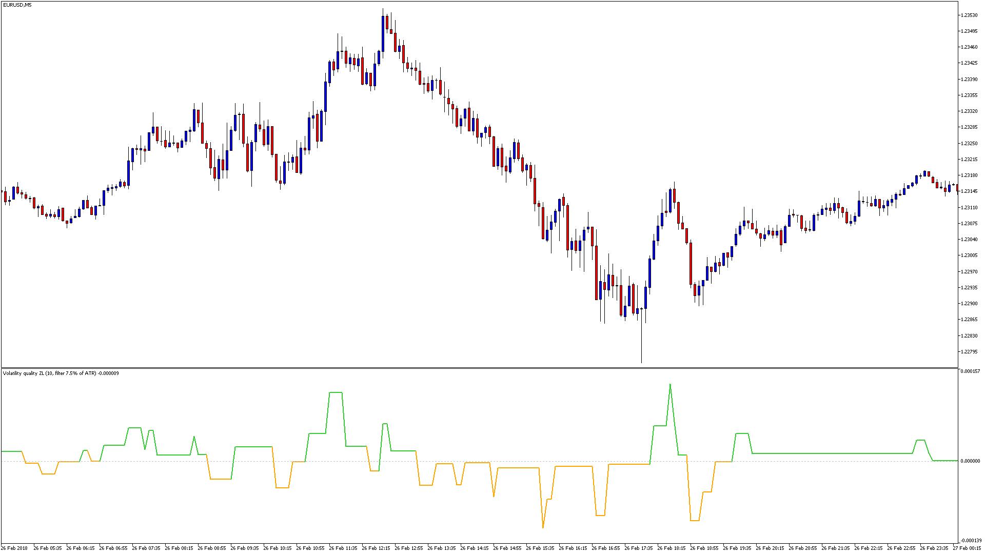 Volatility_quality_zero_lineスクリーンショット