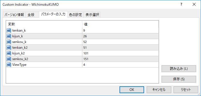 WIchimokuKUMOパラメーター画像