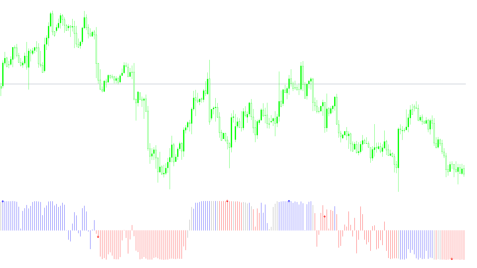 WPRSI_signal_V.2(SoundAlarm)スクリーンショット