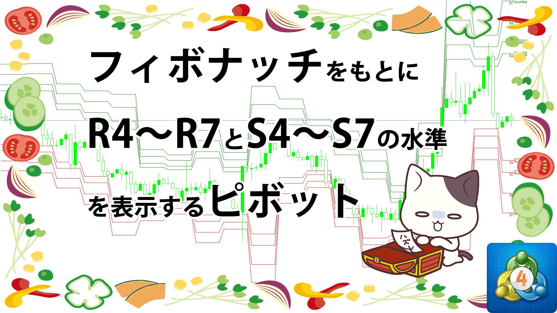 フィボナッチをもとにR4~R7とS4~S7の水準を示すピボットを表示するMT4インジケーター「Waddah_Attar_Pivot_Fibo_Second」