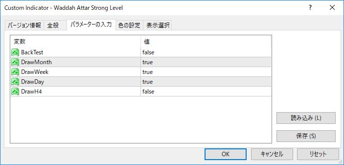 Waddah_Attar_Strong_Levelパラメーター画像