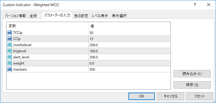 Weighted_WCCIパラメーター画像