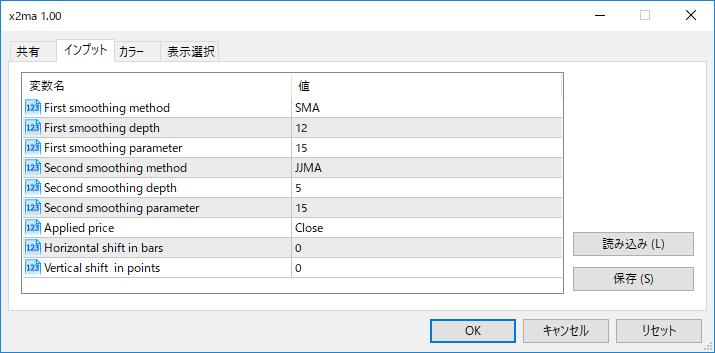 X2MAパラメーター画像