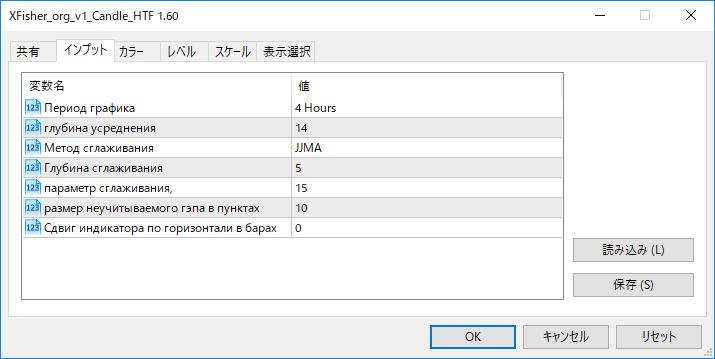 XFisher_org_v1_Candle_HTFパラメーター画像