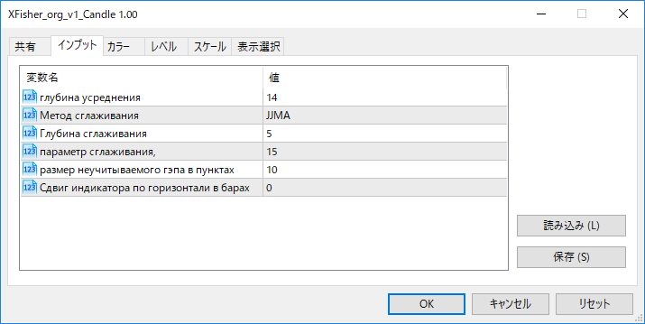 XFisher_org_v1_Candleパラメーター画像