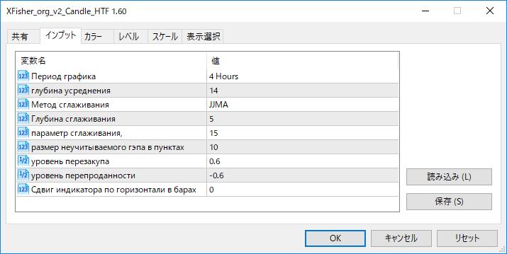 XFisher_org_v2_Candle_HTFパラメーター画像