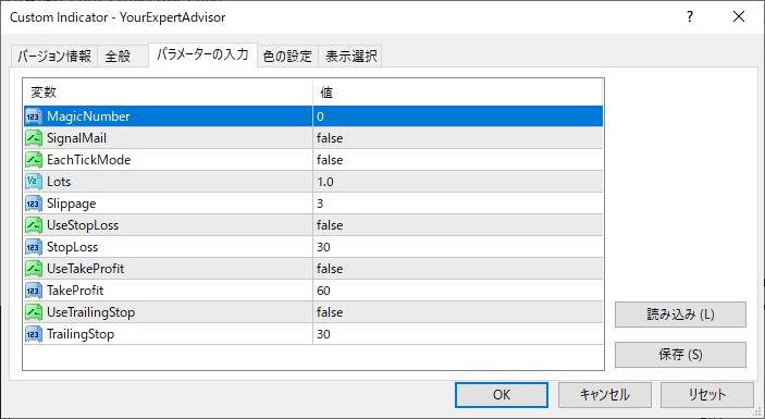 YourExpertAdvisorパラメーター画像