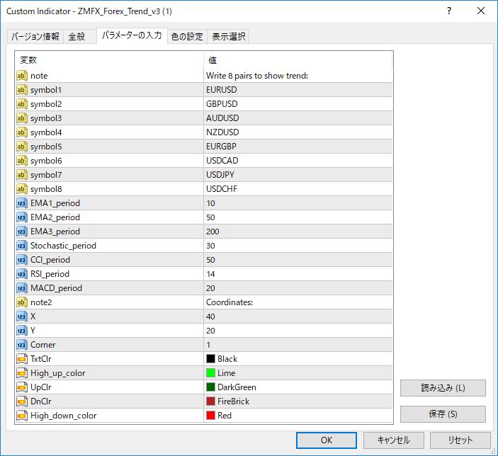ZMFX_Forex_Trend_v3パラメーター画像