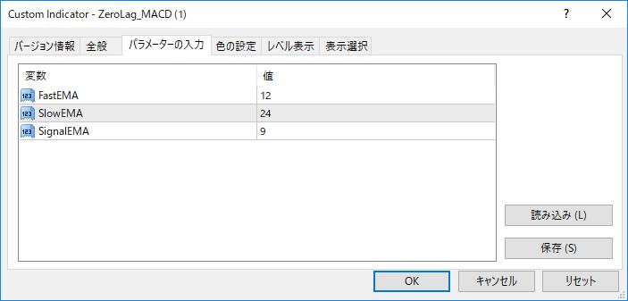 ZeroLag_MACDパラメーター画像