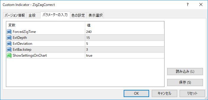 ZigZagCorrectパラメーター画像