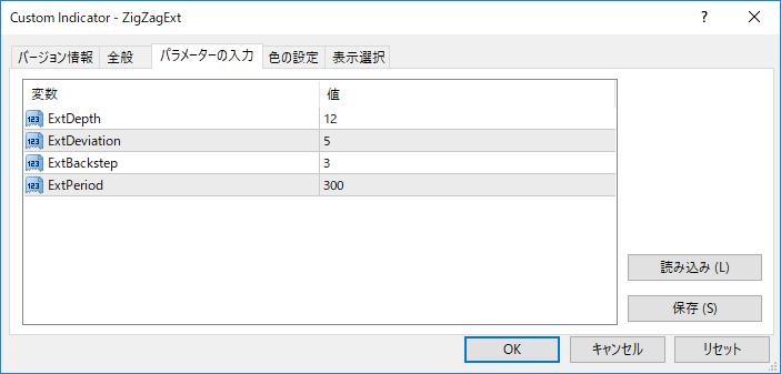 ZigZagExtパラメーター画像