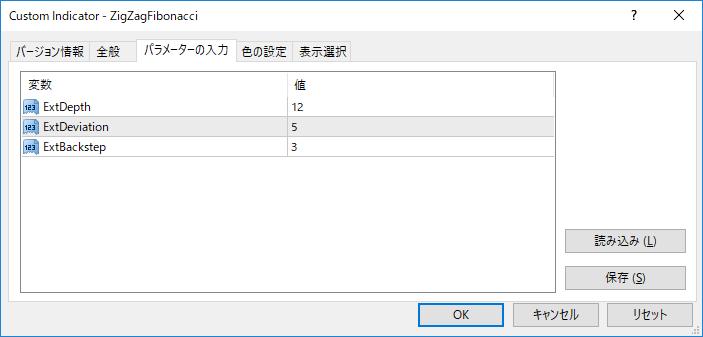 ZigZagFibonacciパラメーター画像