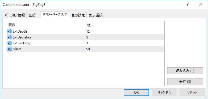 ZigZagS.mq4パラメーター画像