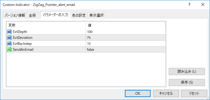 ZigZag_Pointer_alert_emailパラメーター画像