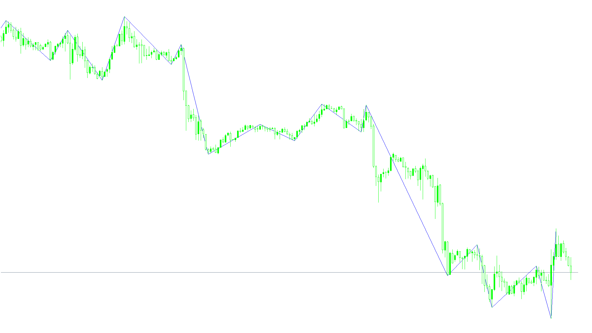 Zigzag2_Rスクリーンショット