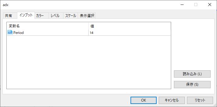 adxパラメーター画像