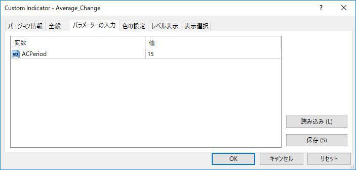 Average_Changeパラメーター画像