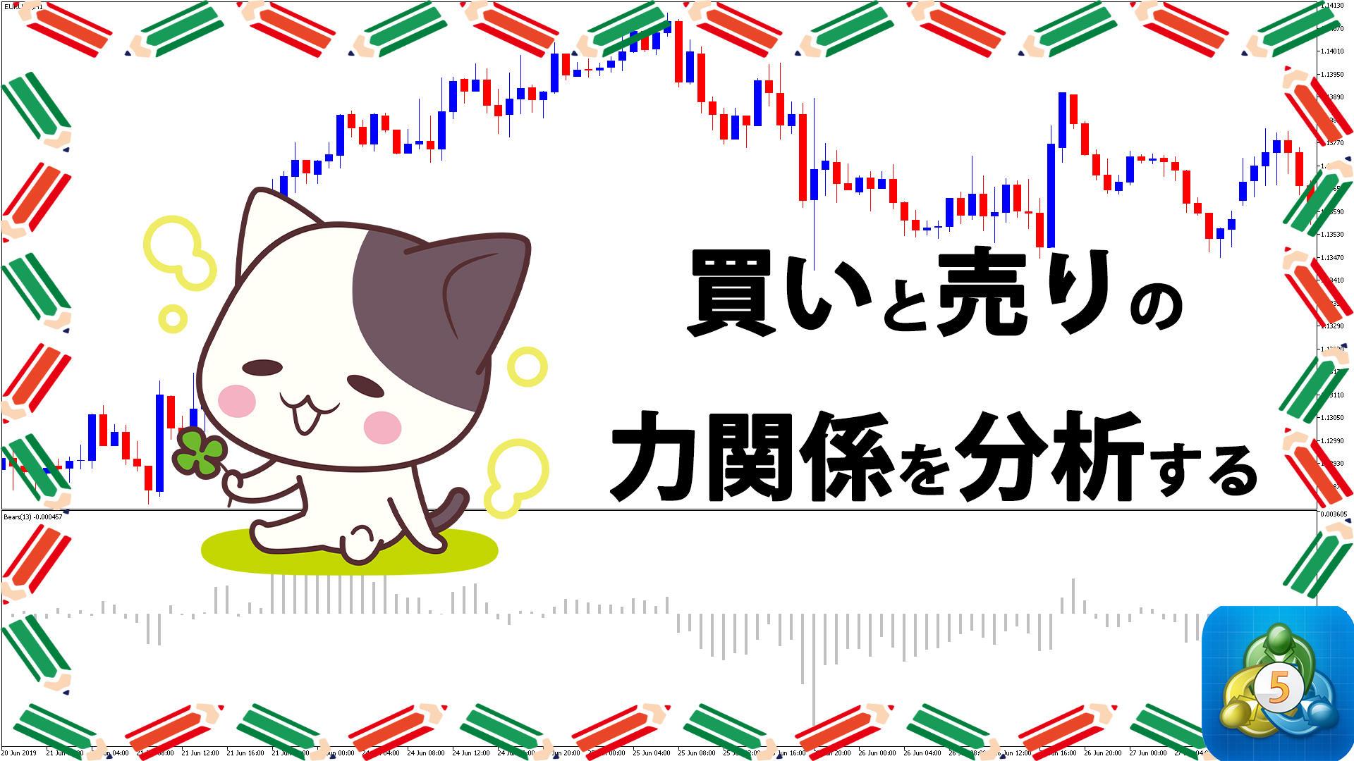 買いと売りの力関係を分析するためのMT5インジケーターを表示する「bears」