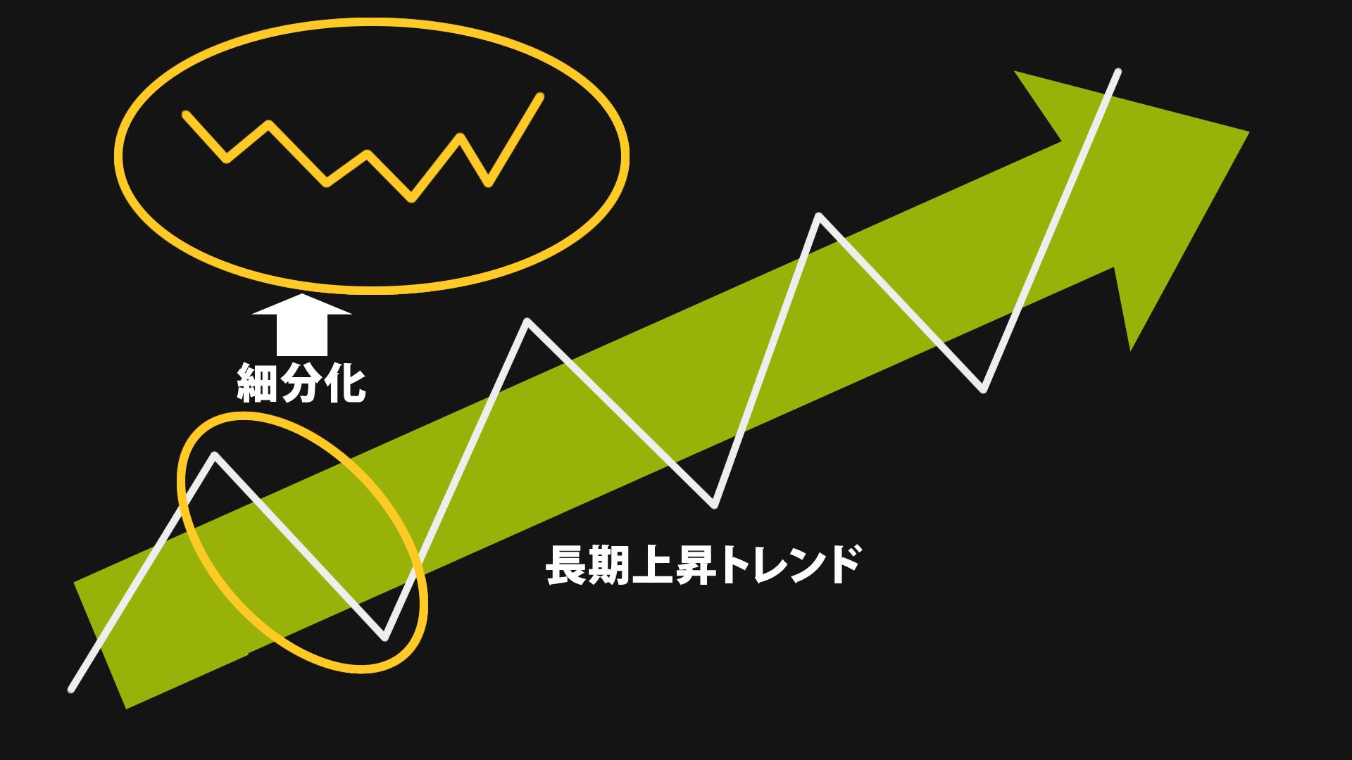 実践イメージ図