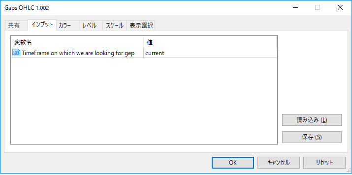 "Gaps_OHLCパラメーター画像"""