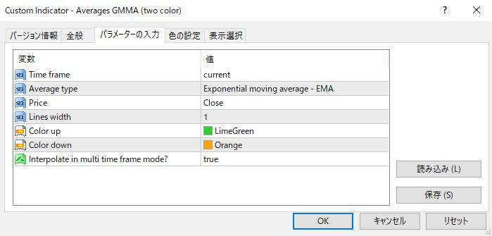 Averages_GMMA_(two_color)パラメーター画像