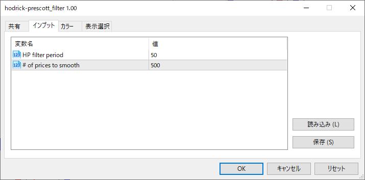 hodrick-prescott_filterパラメーター画像