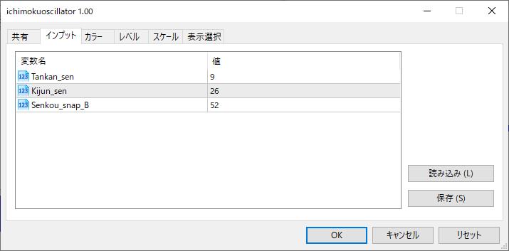 ichimokuoscillatorパラメーター画像
