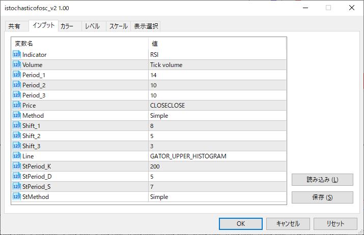istochasticofosc_v2パラメーター画像