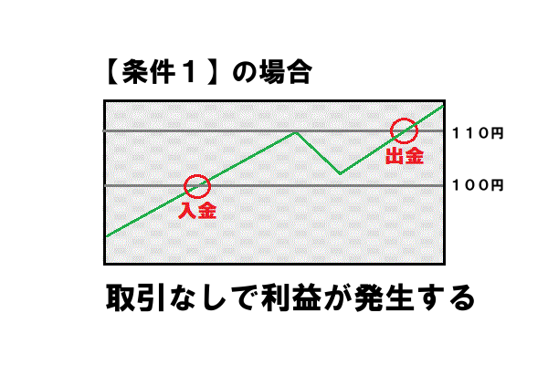 条件1画像