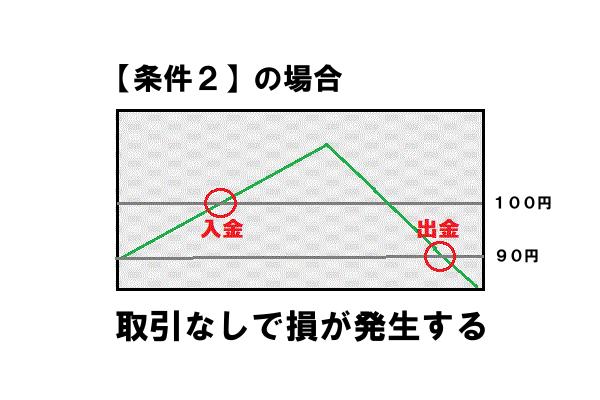条件2画像