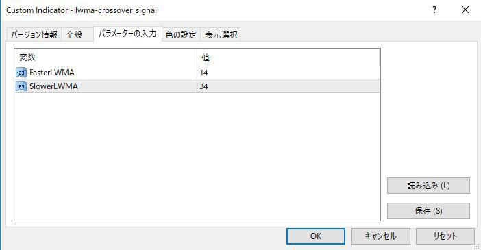 lwma-crossover_signalパラメーター画像