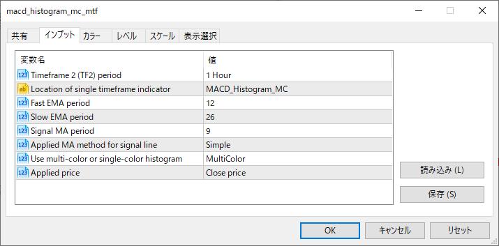 macd_histogram_mc_mtf_ruパラメーター画像
