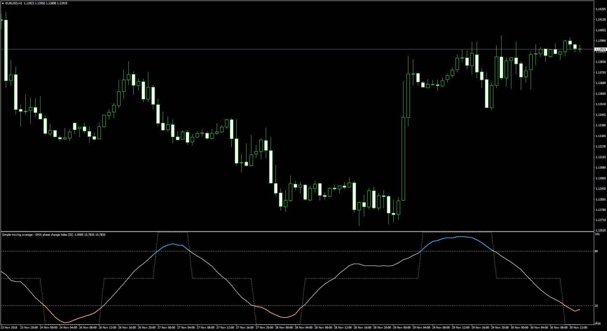 Phase_change_index_averages_smoothedトップ画像