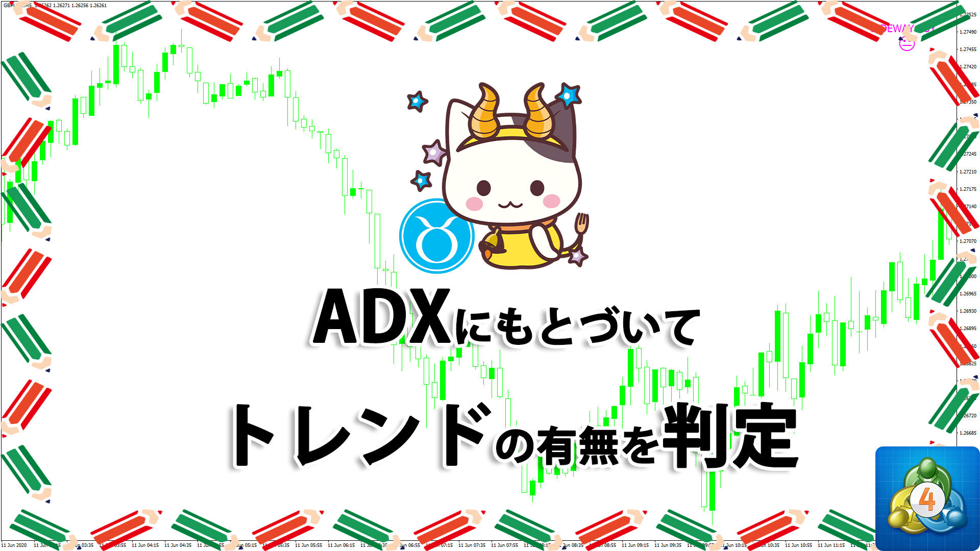 ADXにもとづいてトレンドの有無を判定するMT4インジケーターを表示する「sideway_or__trend_v_1_2_update」