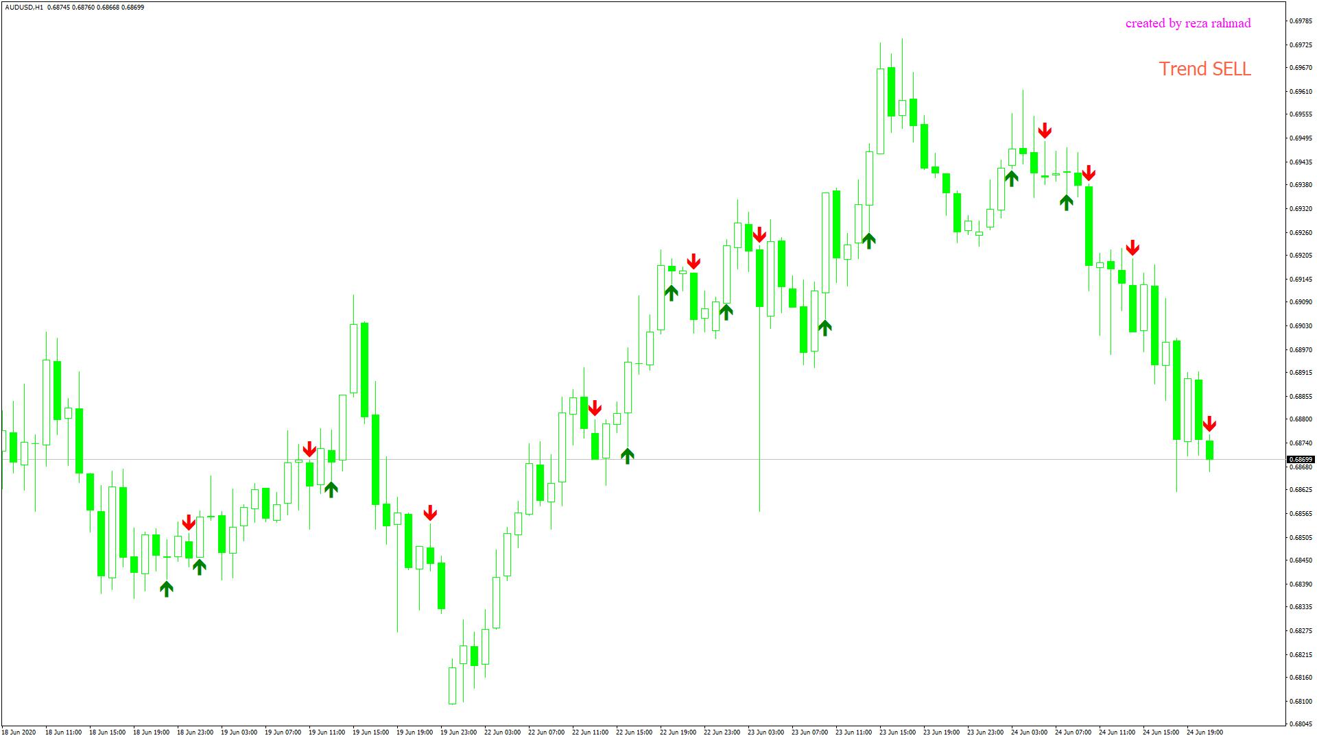 signal_trend_dan_opスクリーンショット
