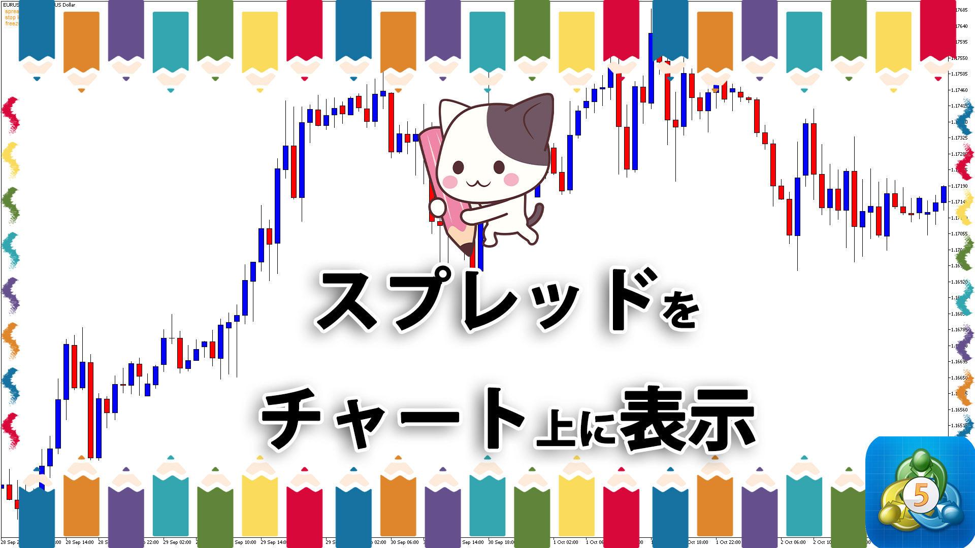 スプレッドをチャート上に表示するMT5インジケーター「spread_on_chart」