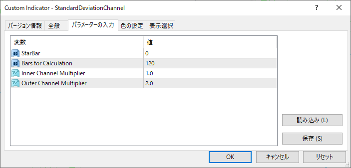 StandardDeviationChannelパラメーター画像