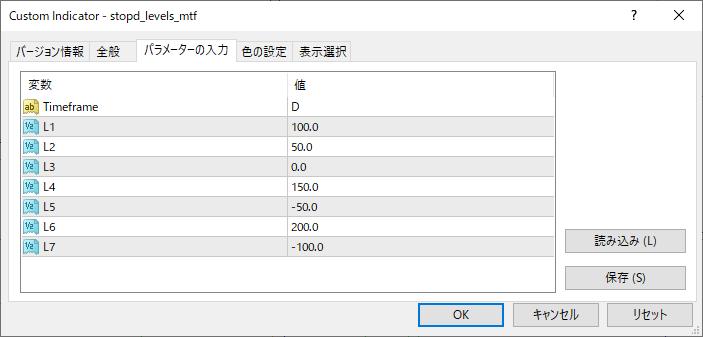 stopd_levels_mtfパラメーター画像