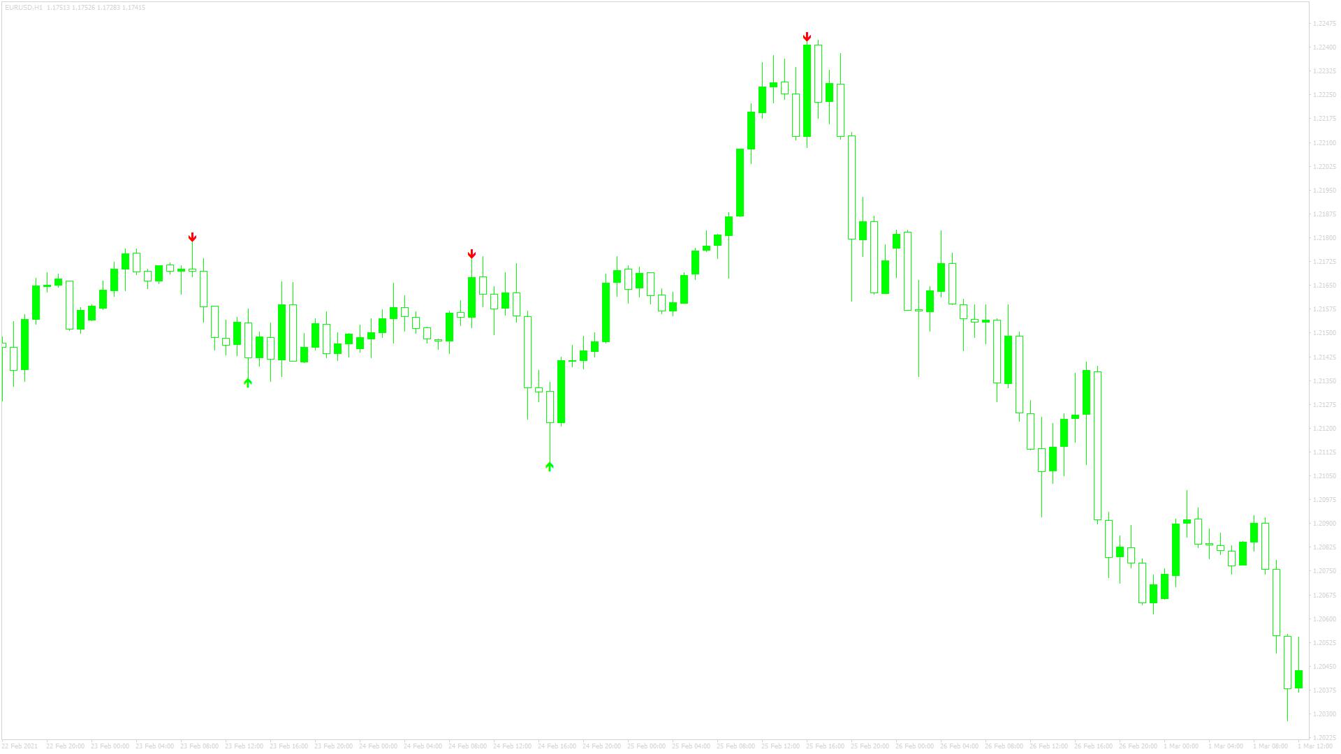 super-signals_v2スクリーンショット