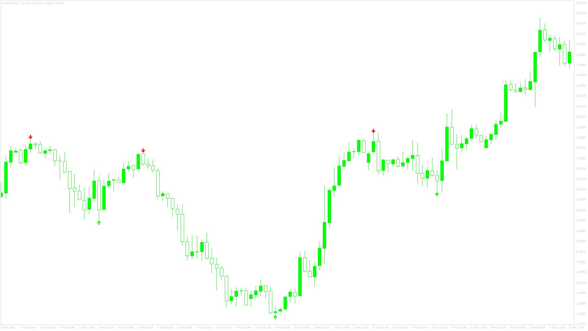 super-signals_v2bスクリーンショット