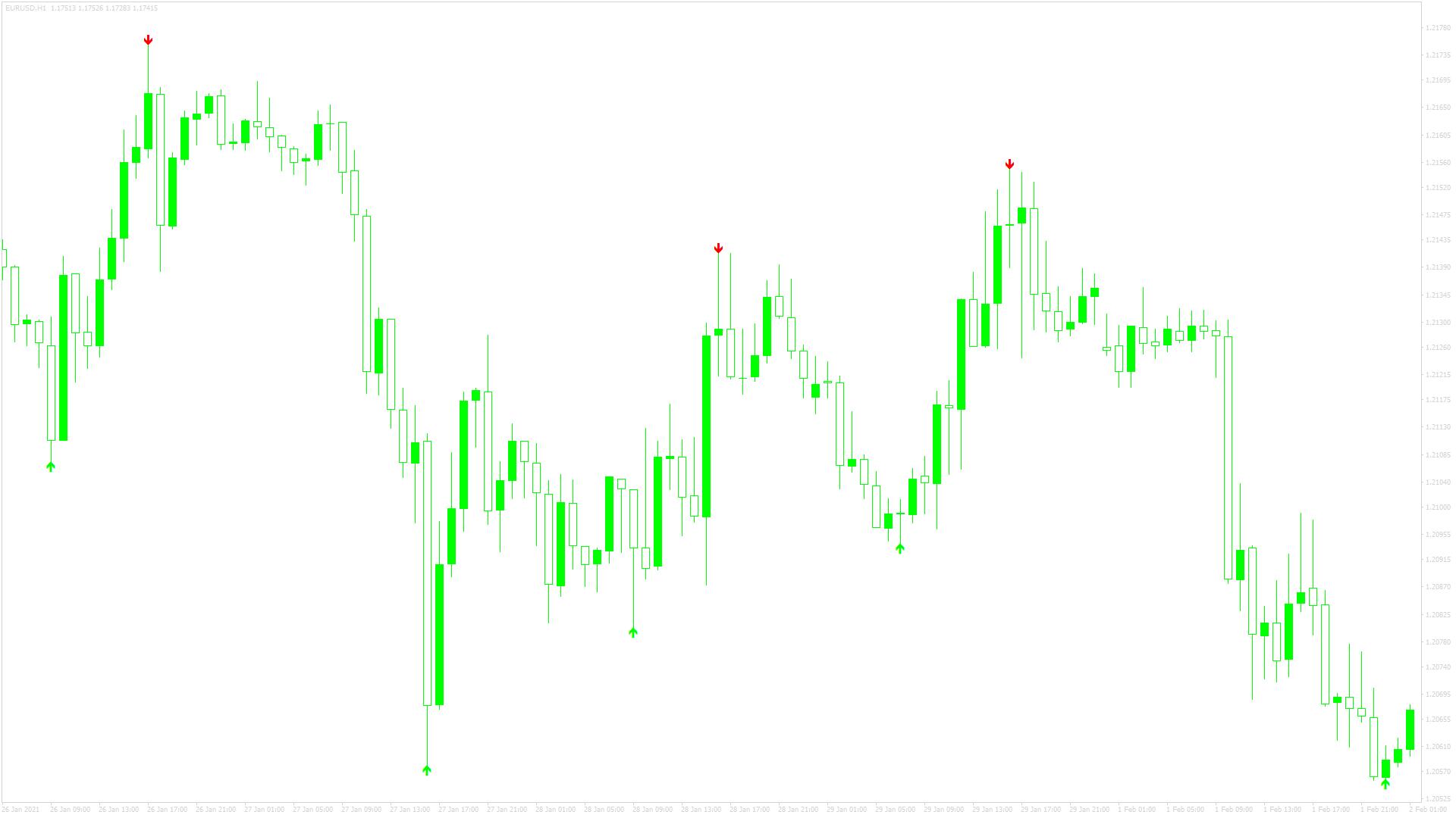 super-signals_v2b1スクリーンショット