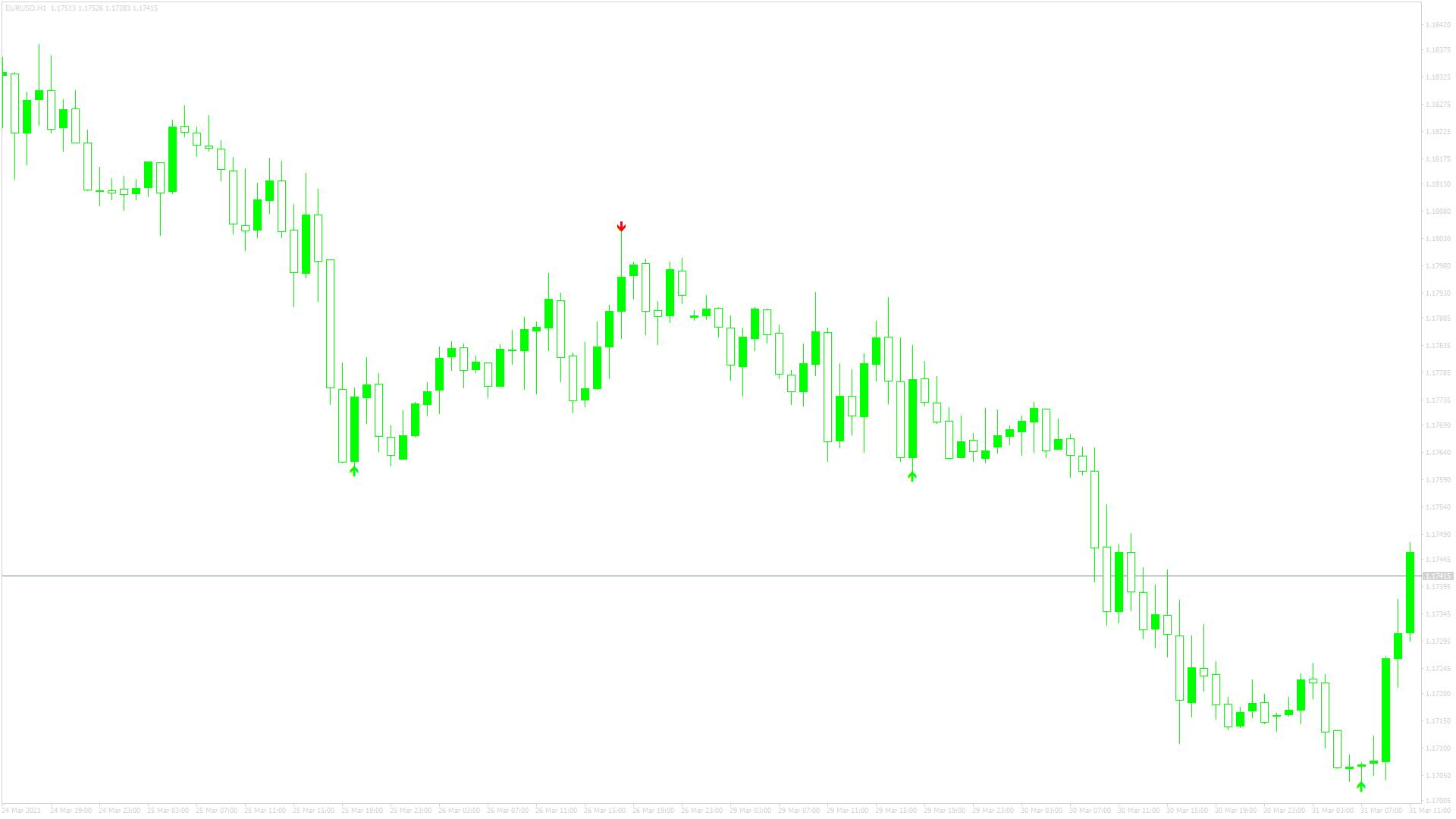 super-signals_v2b_AllArrowsスクリーンショット