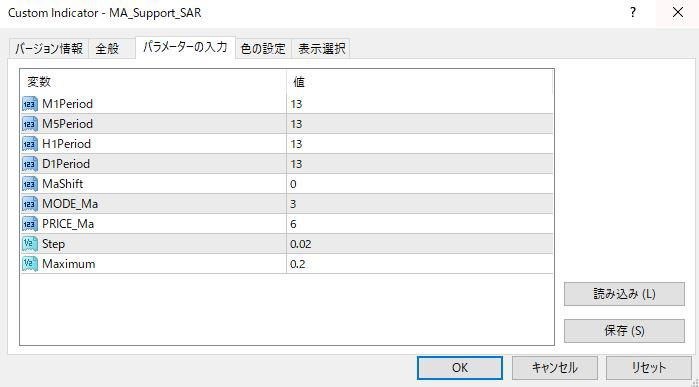 MA_Support_SARパラメーター画像