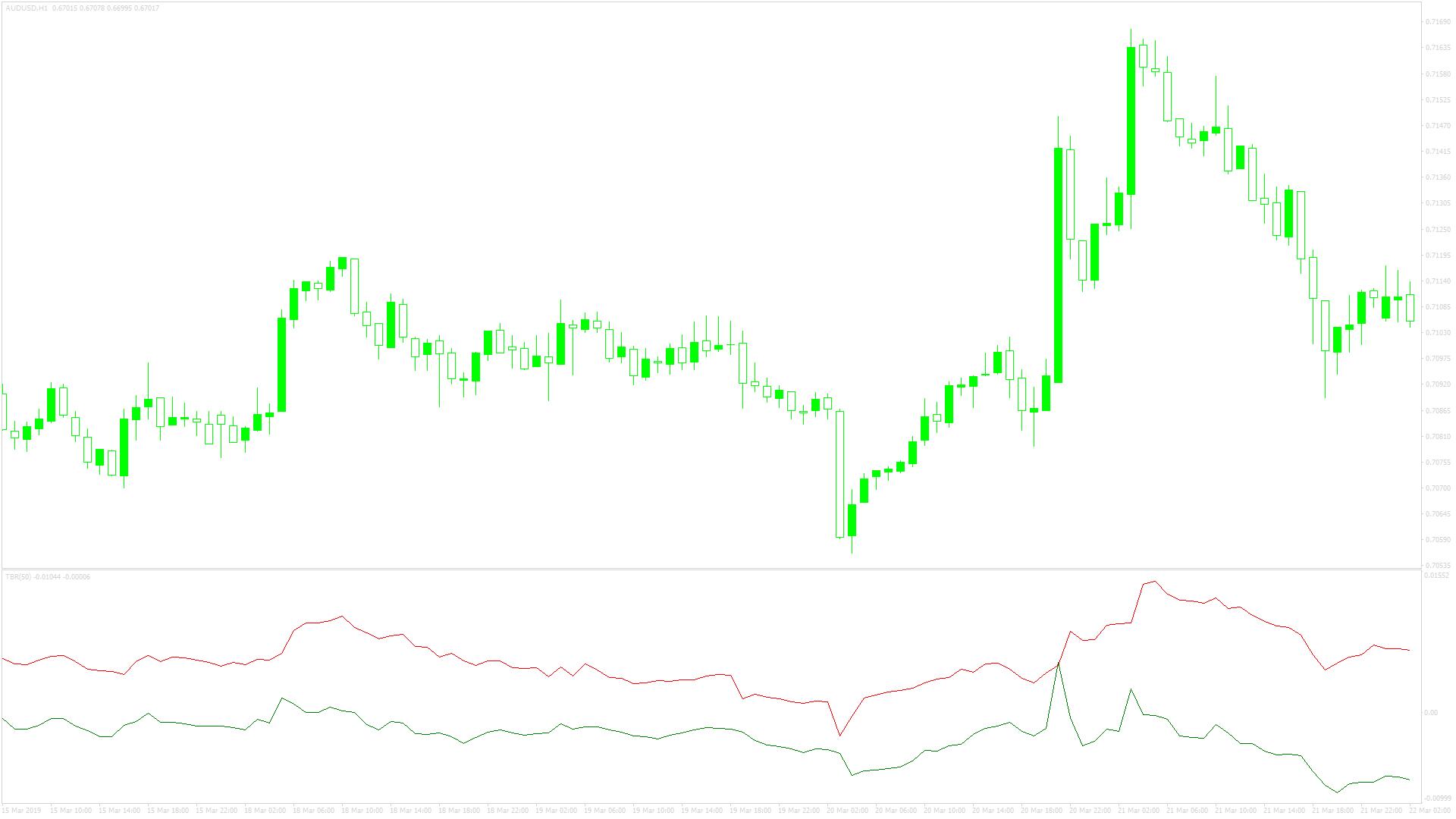 tradebreakoutスクリーンショット