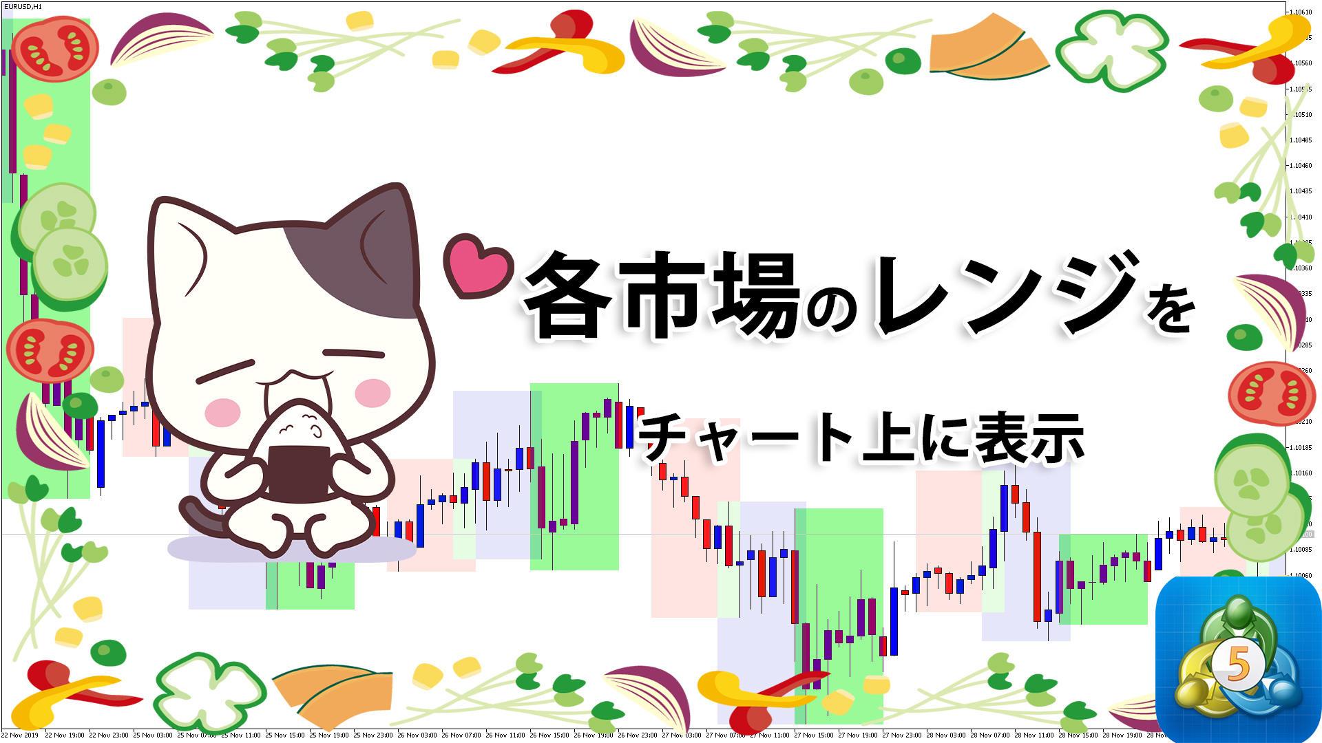 各市場が開いている時間帯とレンジをチャート上に表示するMT5インジケーター「trading_sessions_open_close」