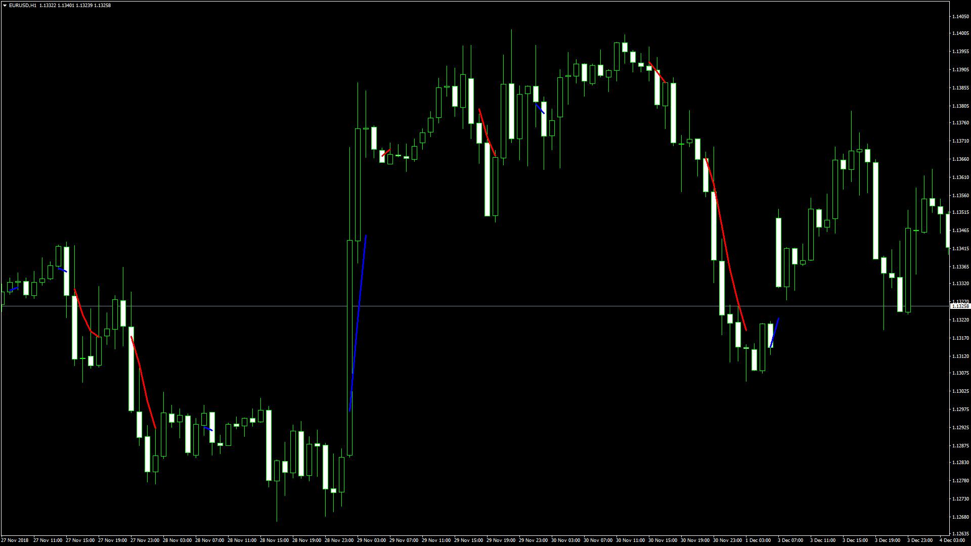 trend-indicator-mtfのトップ画像