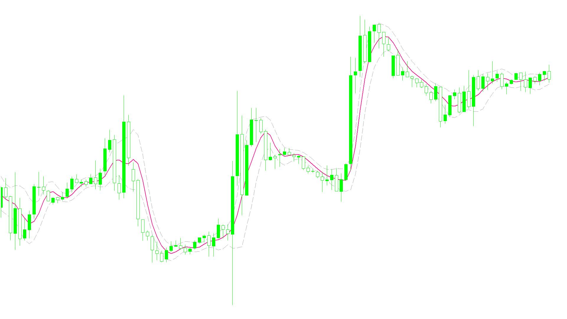 volatility_step_channelスクリーンショット